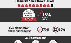 Black Friday: Cinco claves para un uso inteligente de tu tarjeta en el 'Black Friday' | Autor del artículo: Finanzas.com
