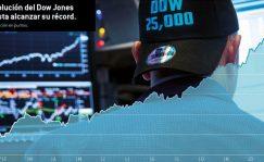 Mercados: Dow Jones: Sin freno ni techo | Autor del artículo: Raúl Poza Martín